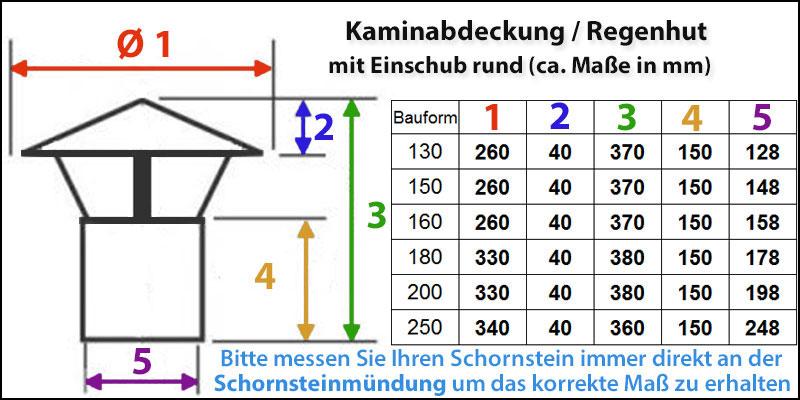 Nischenmarkt Massive Regenhaube//Kaminabdeckung//Schornsteinabdeckung in Edelstahl abgerundete Ecken DN 160mm Plewa